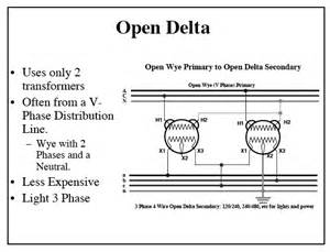 240v single phase and 240v 3 phase oem panels