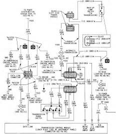 1994 jeep light wiring diagram diagrams 1984