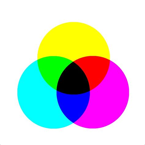 related keywords suggestions for subtractive color