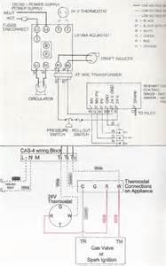 ducane furnace wiring diagram ducane free engine image