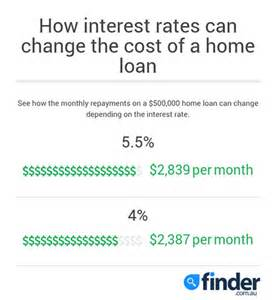 how much home loan can i qualify for cheap home loans guide 2017 compare rates from 3 39