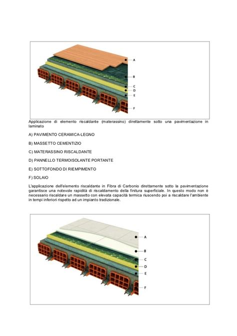 riscaldamento a pavimento elettrico fibra di carbonio presentazione riscaldamento elettrico in fibra di carbonio