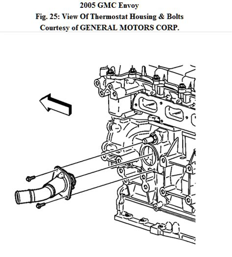 2004 gmc envoy thermostat replacement 2007 gmc envoy thermostat location 2007 get free image