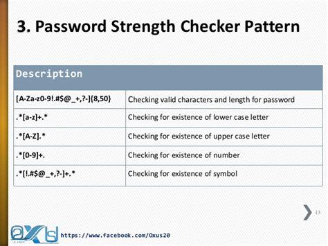java pattern a za z0 9 java regular expression part ii