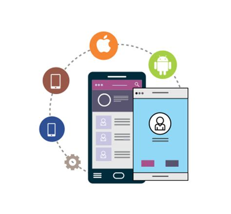 how to develop mobile application mobile app development in goregaon mumbai softgainz