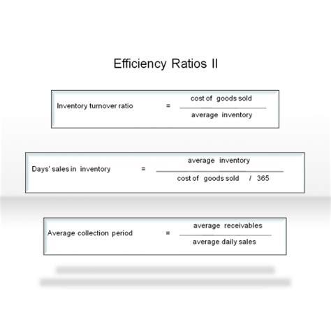 Home Design Alternatives efficiency ratios ii