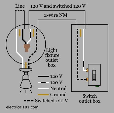 house circuit breaker wiring diagram house picture