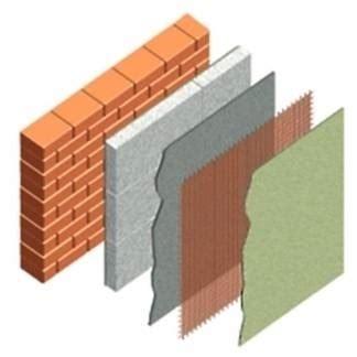 isolanti termici per pavimenti isolanti termici per pareti isolamento