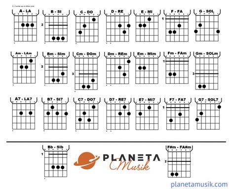acordes de guitarra - Letra Y Acordes De Vamos A Romper Las Cadenas