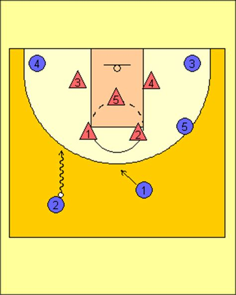 Zone 2 In 1 Top By Anfashion pitt great zone play used to beat syracuse s 2 3 zone