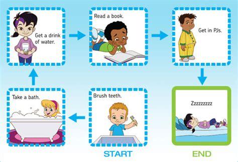 sleeptime books bedtime slideshow tips to make bedtime routines easier