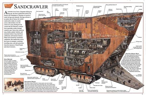 transport cross section the sandcrawler gavin rothery