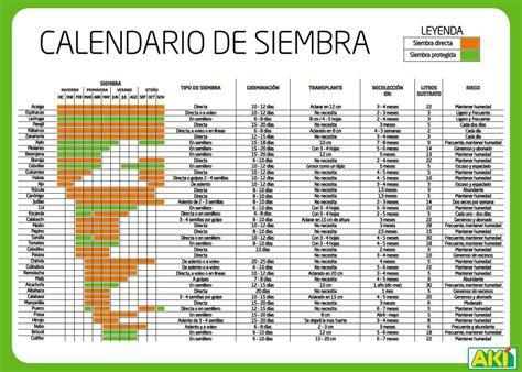 calendario agricola maya 2016 hortalizas
