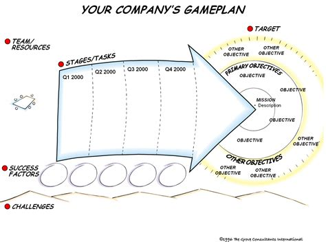 game plan layout game plan leeg workshop templates pinterest business