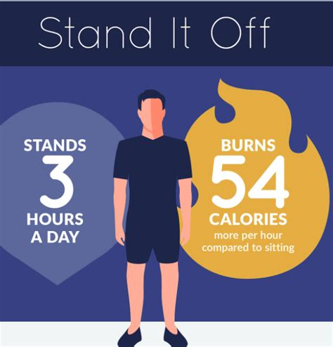 Is A Stand Up Desk Actually Healthy Quora Standing Desk Calories Per Day