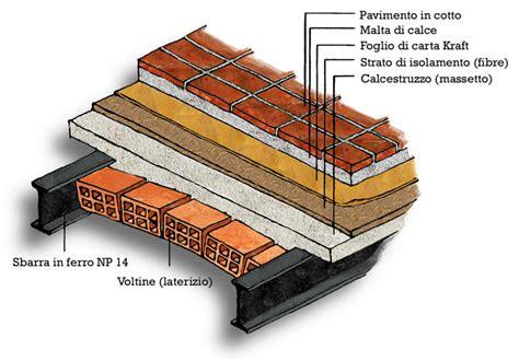 Costo Rifacimento Solaio by I Solai E I Pavimenti Faidanoi It Costruzioni