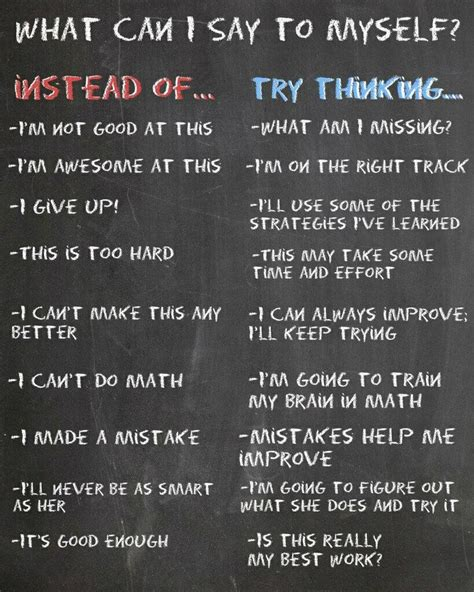 Professional Way To Say I M Strong On A Resume Growth Mindset Words To Say Instead Of Can T Teaching
