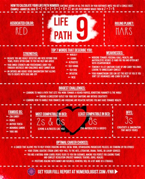life path 9 how to walk a path true to your purpose