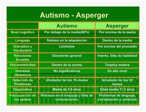 test asperger s 237 ndrome de asperger qu 233 es test y tratamiento