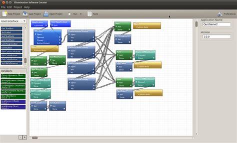 create software create software using illumination software creator