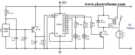 Fpga Design Of Home Electrical Appliances Remote Controller Infrared Remote For Home Appliances