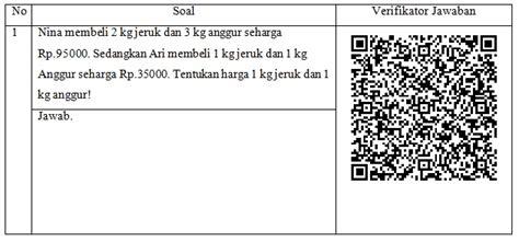 penggunaan qr code sebagai verifikator jawaban human