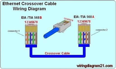 house ethernet wiring 568b wiring diagram wiring diagram and schematic diagram images