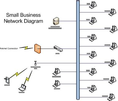 small business network diagram pin small network diagram based on tz170wgif on