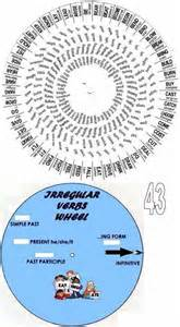 verb wheel template printable irregular verbs wheel actividades ingl 233 s