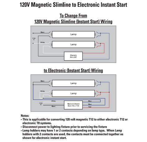 ho t8 ballast wiring diagram t8 led wiring diagram wiring