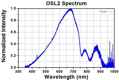 Light Diffusers ファイバ出力広帯域ハロゲン光源
