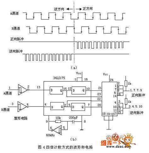 optical encoder circuit diagram photoelectric encoder circuit diagram basic circuit