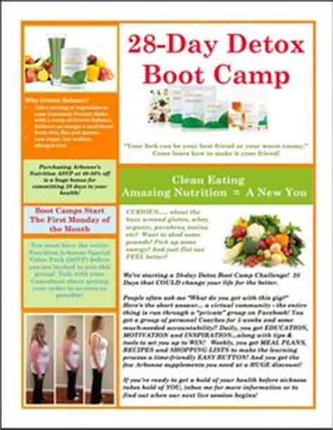 Arbonne 28 Day Detox Plan by Clean Detox Challenge With Arbonne Nutrition
