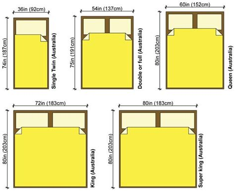 Bed Dimension by Bed Sizes Australia Bed Measurements Australia Bed