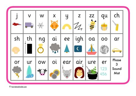 Phase 3 Sound Mats by Ks1 Page 3 Free Teaching Resources Harriet Violet