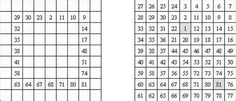 printable numbrix puzzles parade numbrix online diigo groups