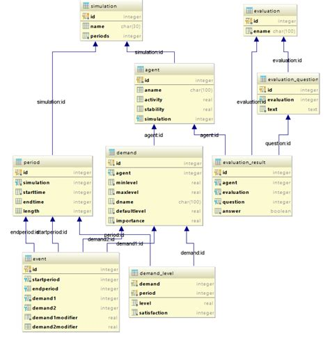 best erd diagram tool best tool to create an entity relationship diagram of a