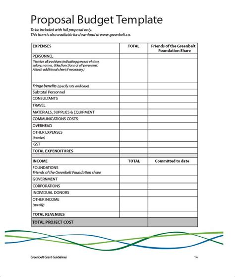 research budget exle cover letter research
