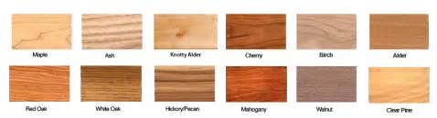 Best Polish For Kitchen Cabinets types of wood for building design of your house its