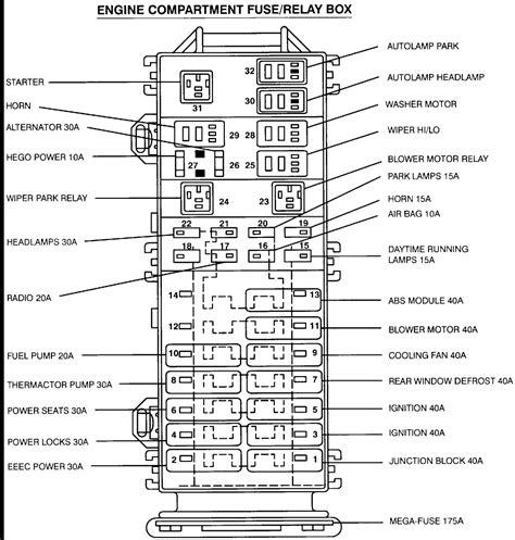 2000 ford taurus wiring diagram 2000 ford taurus interior fuse box diagram wiring diagrams