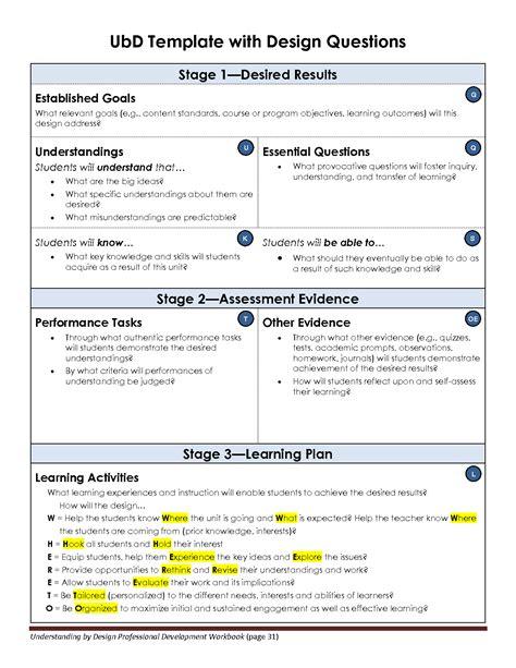 free fun thematic preschool lesson plan template