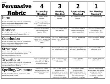 Rubrics For Persuasive Essays by Persuasive Essay Rubric Common Aligned By Mrwatts Tpt