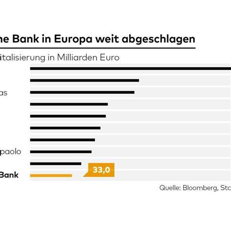 dt bank aktienkurs cryan deutsche bank chef l 246 st versprechen ein welt