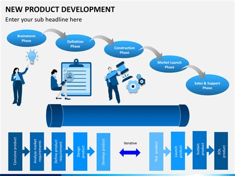 New Product Development Powerpoint Template Sketchbubble New Product Presentation Template