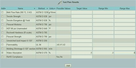 qa testing template weberp manual