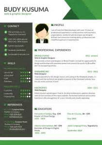 Best Resume Sles In Word Format by Choose The Resume Format 2017 Needs Resume Sles 2017