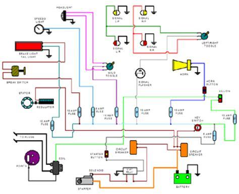 hydraulic schematic symbols dxf wiring diagram