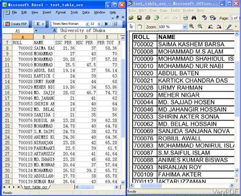 format csv txt to csv converter