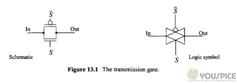 pass transistor transmission gate cmos transmission gate youspice