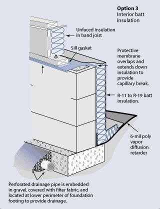 insulate  floors hometips